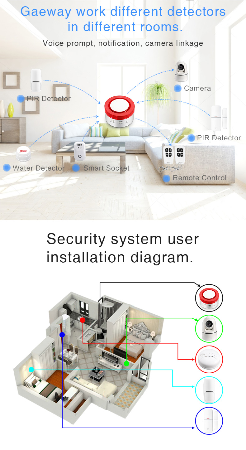 DYGSM TUYA H1 Gate-way & Sir-en 2 In 1 WiFi Alarm System Support Alexa Google Assistant Home Smart Switch Safety Tool