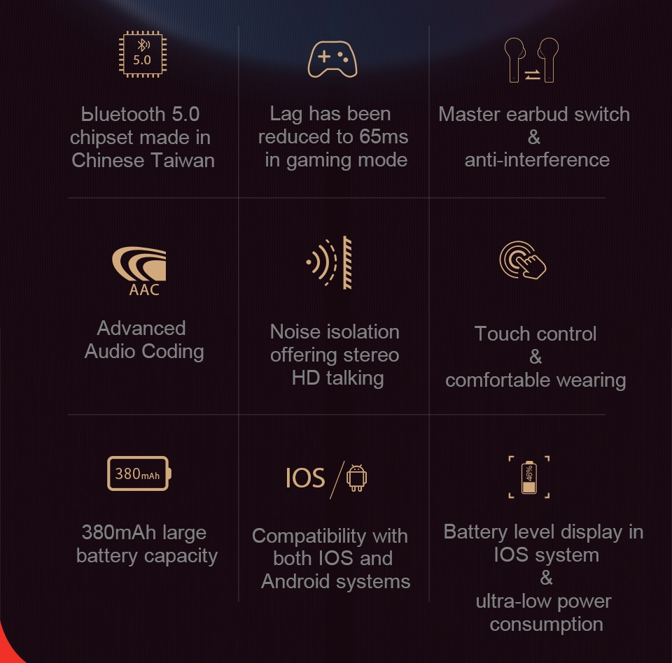 QCY T5 TWS bluetooth 5.0 Earphone HiFi Stereo AAC Smart Touch HD Calls Headphone from Xiaomi Eco-System