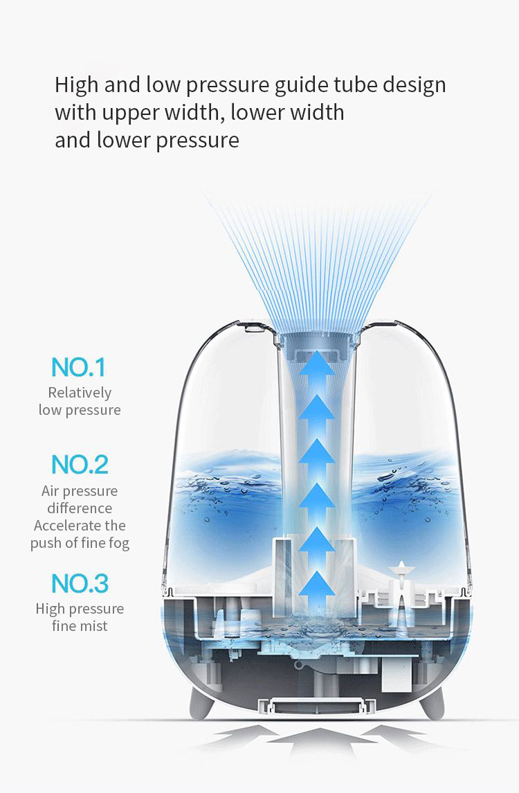 Deerma DEM-F325 Humidifier Home Quiet Air Humidification From Xiaomi Eco-system Office Bedroom Humidification Mini Aromatherapy Humidification Transparent Water Tank