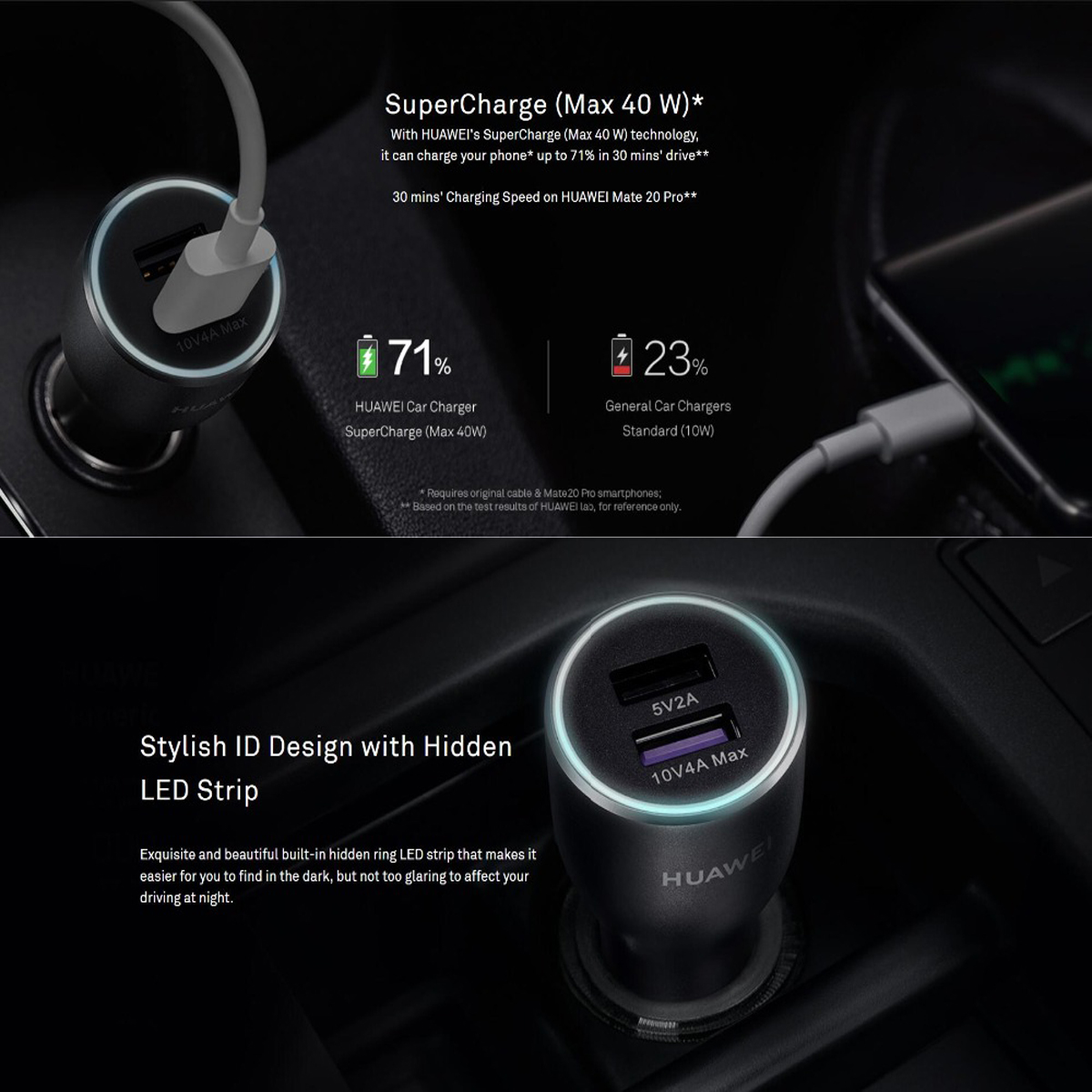 Huawei 40W SuperCharge Car Charger 40W Max 10V 4A Dual USB 5A Type C Cable Included