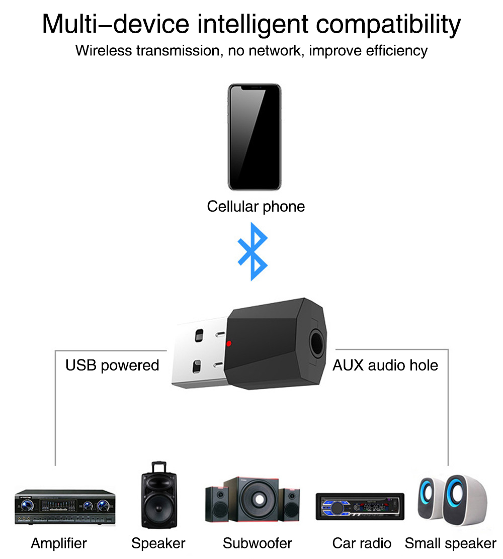 Bakeey 2 In 1 bluetooth 4.2 LED Indicator Mini USB 3.5mm AUX Audio Receiver Transmitter Adapter For Stereo Computer MP3 Player TV Car Radio Speaker