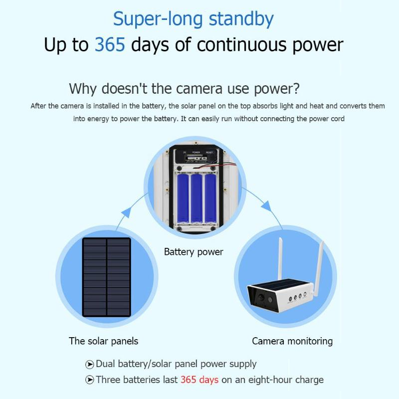 Bakeey 1080P 3MP Solar Charging Battery Wireless WIFI IP Camera PIR Infrared Two-Audio SD Card Storage IP67 Outdoor CCTV Monitor