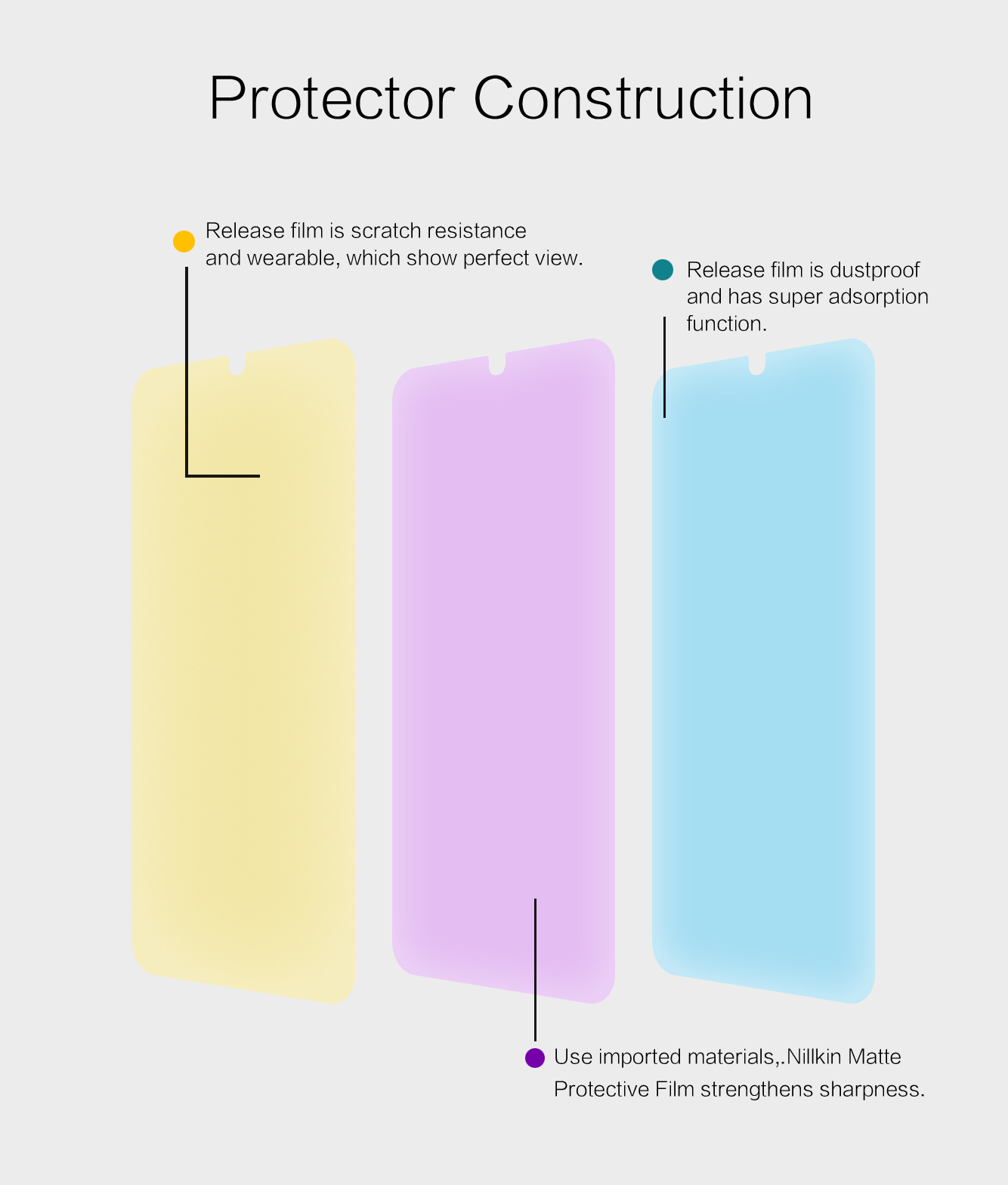 Nillkin Anti-fingerprint Anti-glare Matte Soft PET Screen Protector for Huawei Honor 10 Lite / Huawei P Smart 2019
