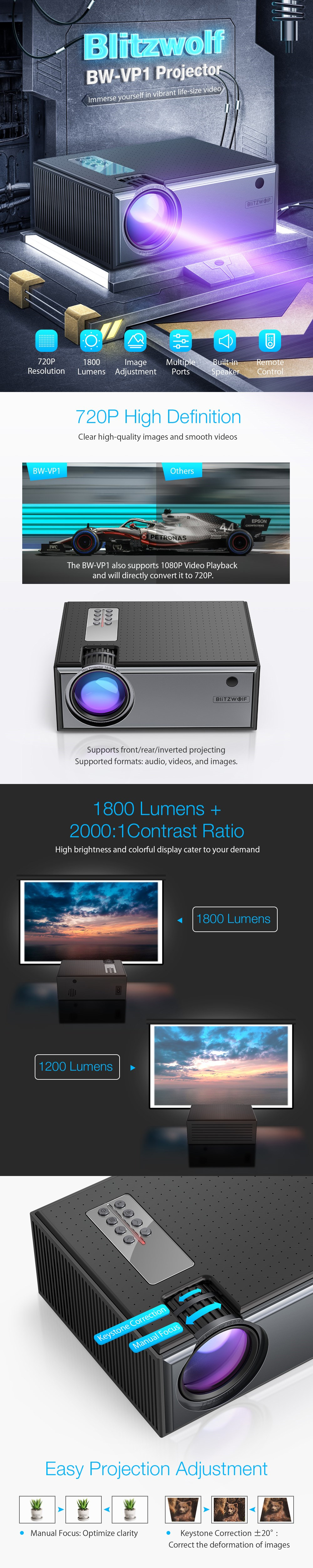 Blitzwolf® BW-VP1 LCD Projector 1800 Lumens Support 1080P Input Multiple Ports Portable Smart Home Theater Projector With Remote Control