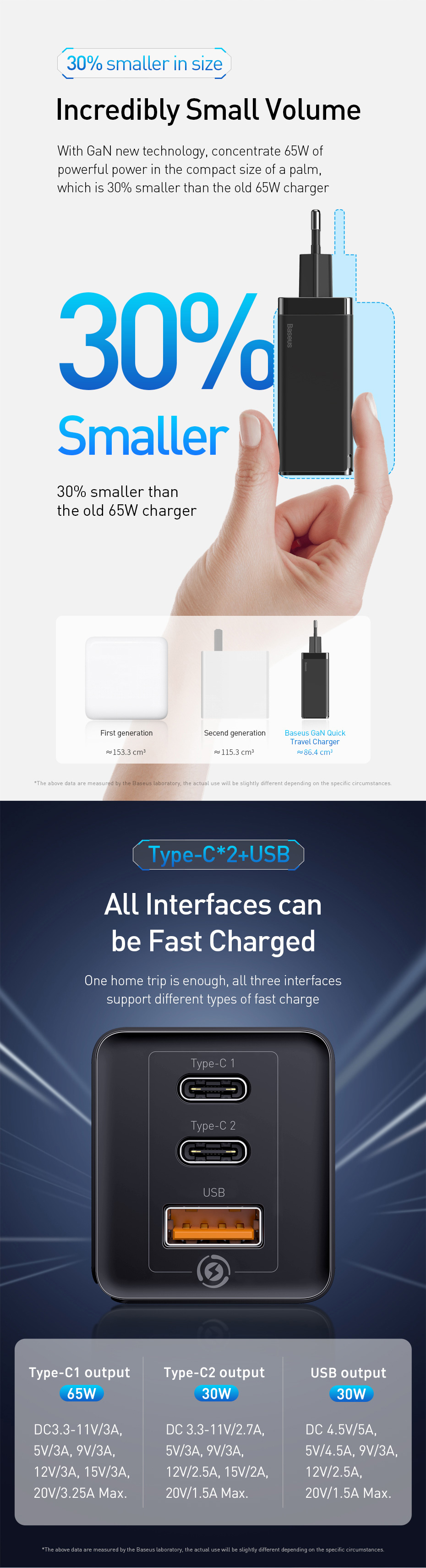 Baseus GaN 65W QC4.0 PD3.0 Triple Output 2*Type-C 1*USB Mini Wall Charger Universal Travel Charger EU US Plug for Samsung S10 Matebook for iPhone 11 Pro Max Notebook Tablet HUAWEI P30Pro Xiaomi Redmi