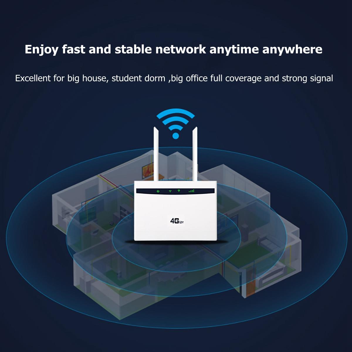 4G LTE CPE Router WiFi Wireless Repeater Hotspot Sim Card Modem Dual Antenna Car
