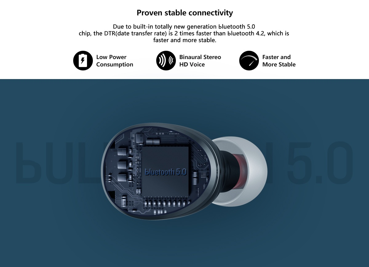 Zeblaze Zepods™ Totally Wireless Earphone bluetooth 5.0 Deep Bass Stereo 360 Degree Rotation Type-C Charging Noise Cancelling Mic Headphone