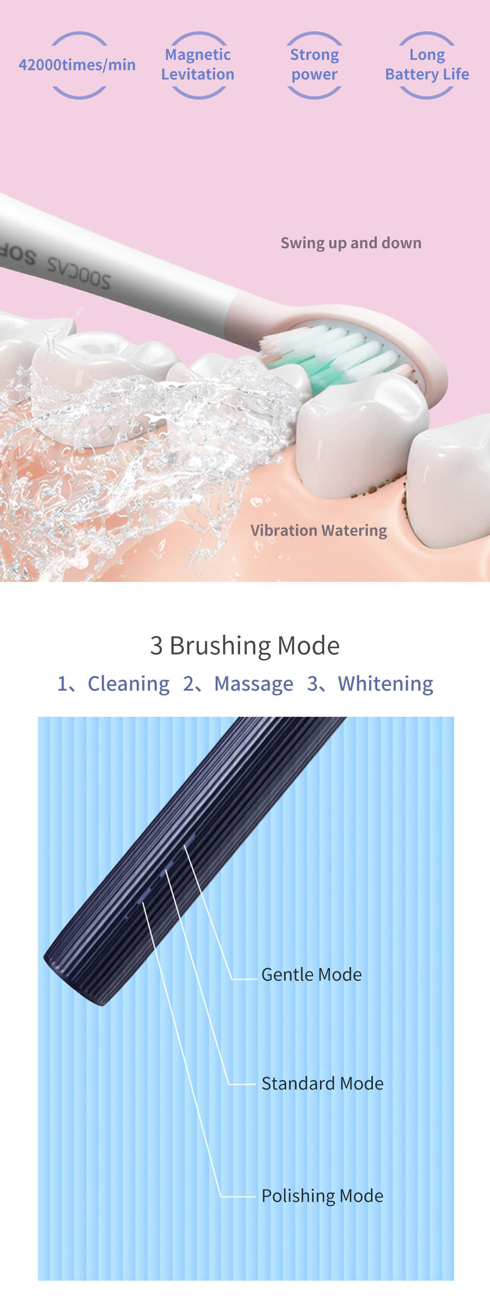 [New Release] Soocas V1 Sonic Whitening Electric Toothbrush Portable USB Type-C Charging with 2 Brush Head from Xiaomi Youpin