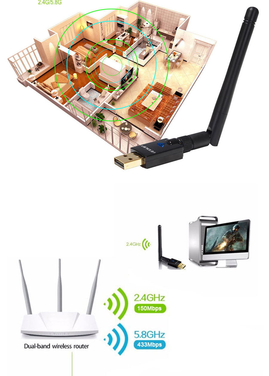 EDUP USB Wireless Wifi Adapter 600mbps 802.11ac/n/a/g USB Ethernet Adapter Network Card WIFI Receiver For Laptop Win Mac