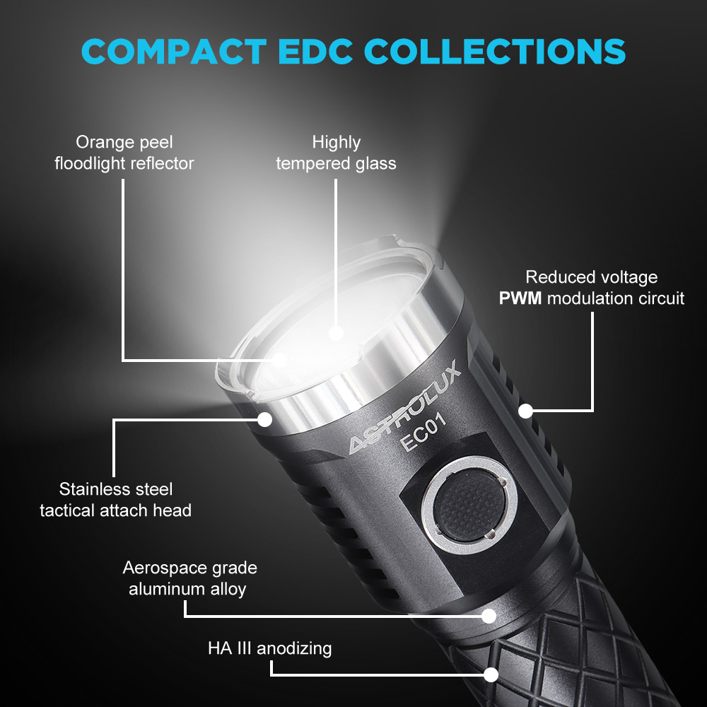 Astrolux EC01 XHP50B-3V 3500LM 298m Anduril UI USB-C Rechargeable IPX8 Waterproof 21700 18650 LED Flashlight