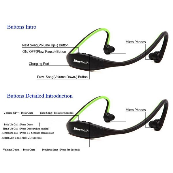 Wireless bluetooth Sports Headphones Headset Mic Earphones For iPhone