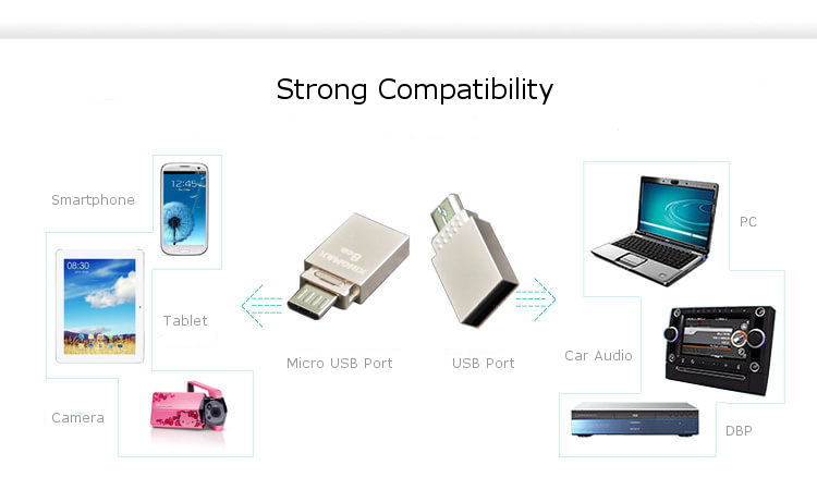 KINGMAX 8GB OTG USB To Micro USB 2.0 Adapter Flash Drive Thumb Drive