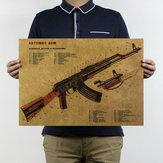 Art Gun Poster  Pour Bar Pub Decoration Murale Mitraillette Home Decor
