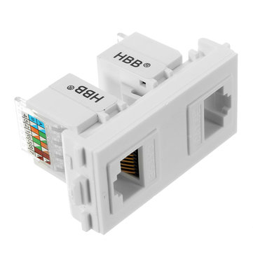 RJ45 Wall Plate Dual Port Socket Panel Building Materials Network Combination Connector Module